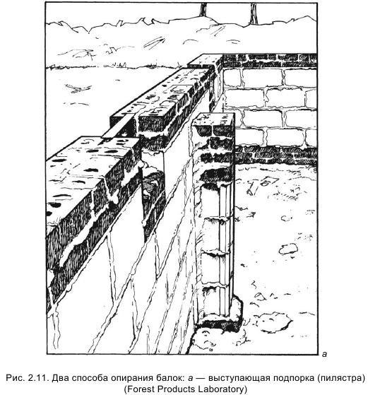 Опорная балка в строительном сооружении