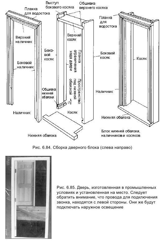 Заделка швов герметиком в деревянном доме стоимость