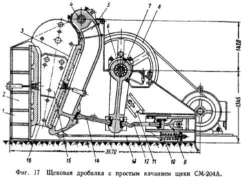 Щековая дробилка схема в Петровск молотковая дробилка в Ессентуки