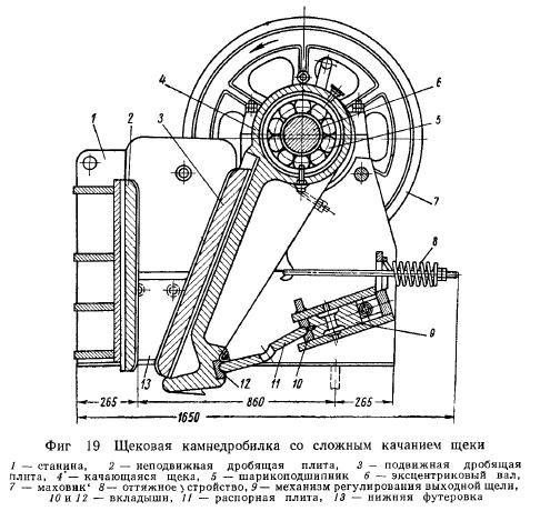 Щековая дробилка схема в Владимир щековая дробилка смд в Ульяновск