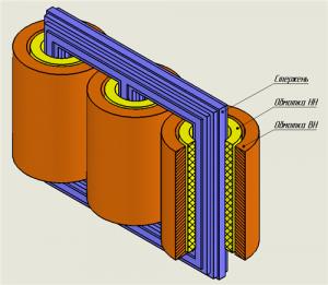 Трансформаторы - смысл работы и функции