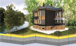 Для чего нужны геофизические изыскания перед строительством дома